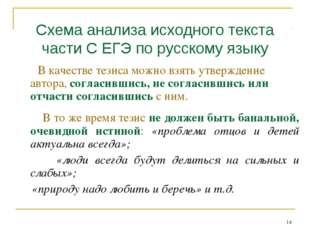 Схема анализа исходного текста части С ЕГЭ по русскому языку В качестве тезис