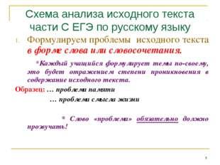 Схема анализа исходного текста части С ЕГЭ по русскому языку Формулируем проб