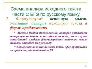 Схема анализа исходного текста части С ЕГЭ по русскому языку 2. Формулируем*