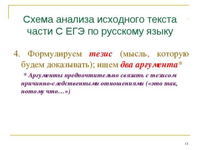Схема анализа исходного текста