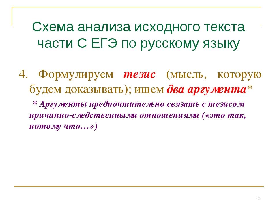 Схема анализа исходного текста части С ЕГЭ по русскому языку 4. Формулируем т...
