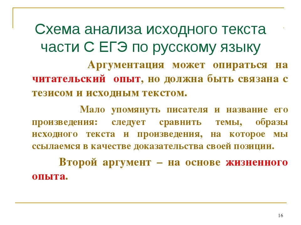 Схема анализа исходного текста части С ЕГЭ по русскому языку Аргументация мож...
