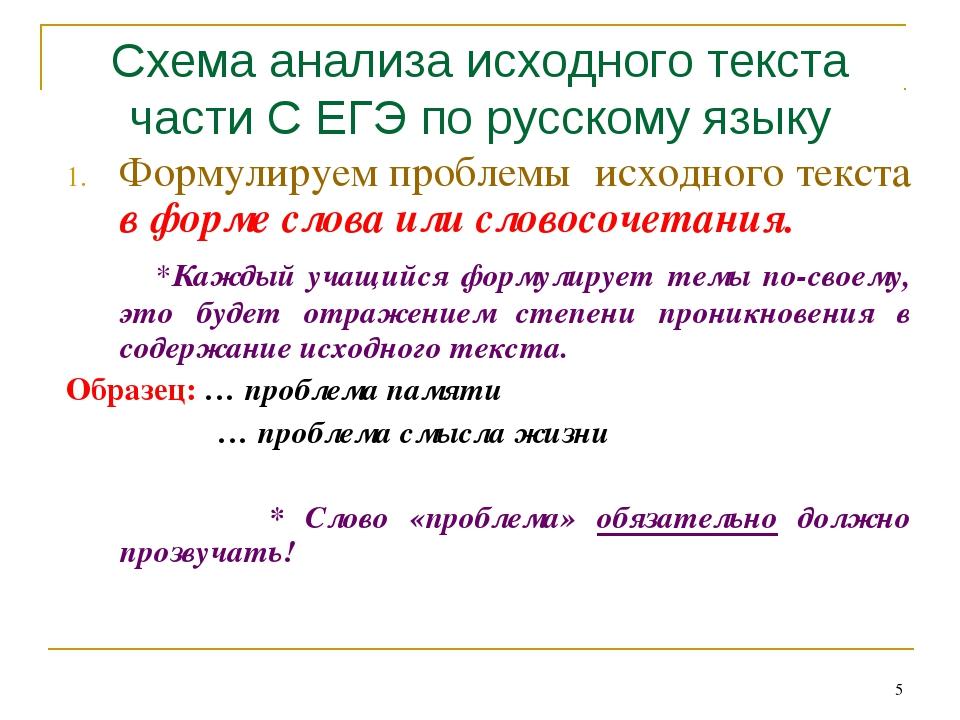 Схема анализа исходного текста части С ЕГЭ по русскому языку Формулируем проб...