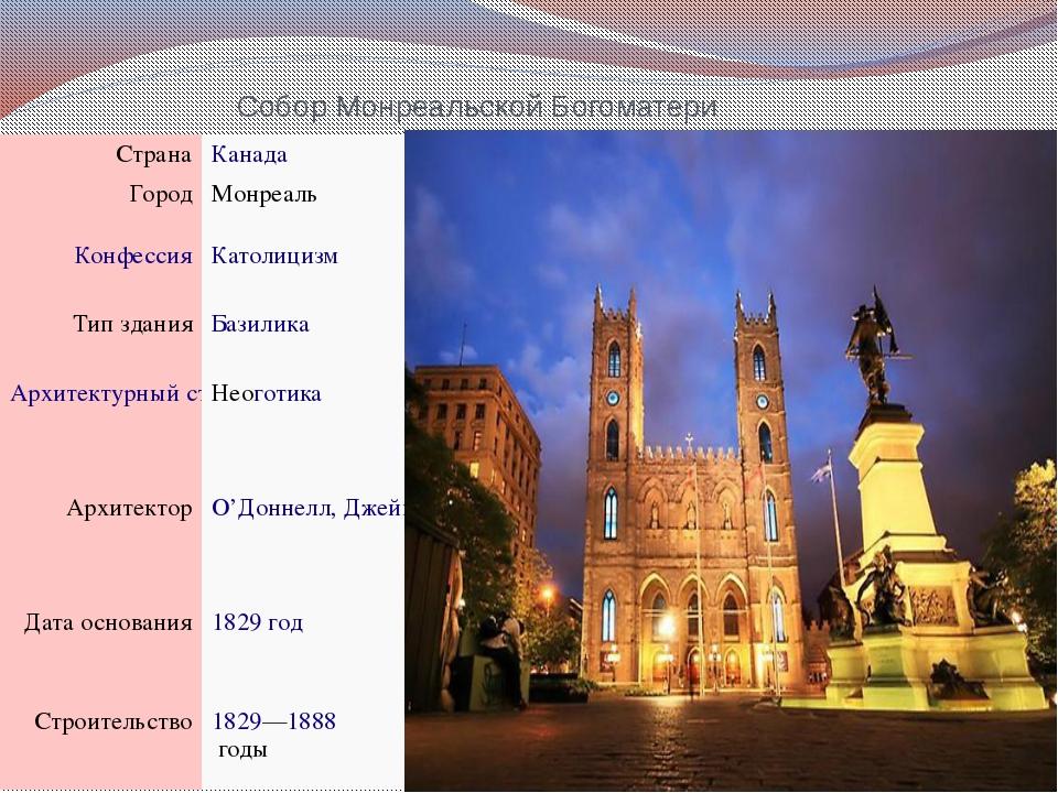 Собор Монреальской Богоматери Страна Канада Город Монреаль Конфессия Католици...