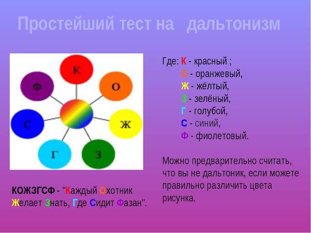 Простейший тест на дальтонизм Где: К - красный ; О - оранжевый, Ж - жёлтый, З...