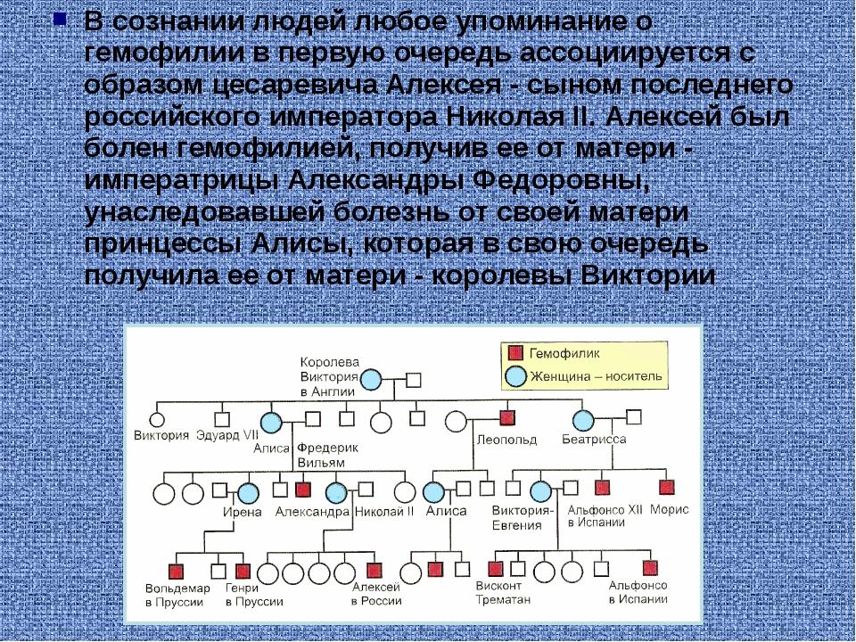 В сознании людей любое упоминание о гемофилии в первую очередь ассоциируется...