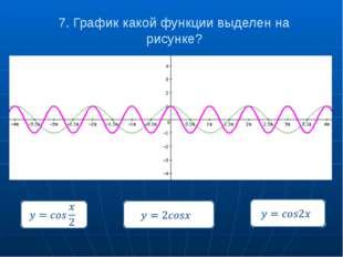 7. График какой функции выделен на рисунке?