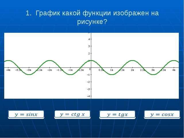1. График какой функции изображен на рисунке?