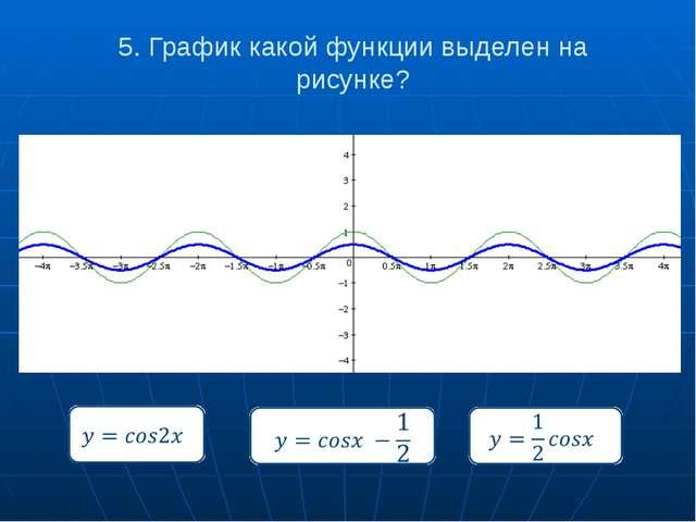 5. График какой функции выделен на рисунке?
