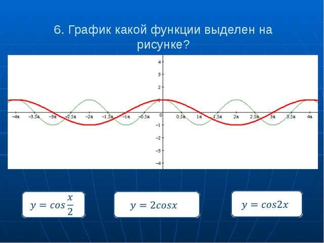 6. График какой функции выделен на рисунке?