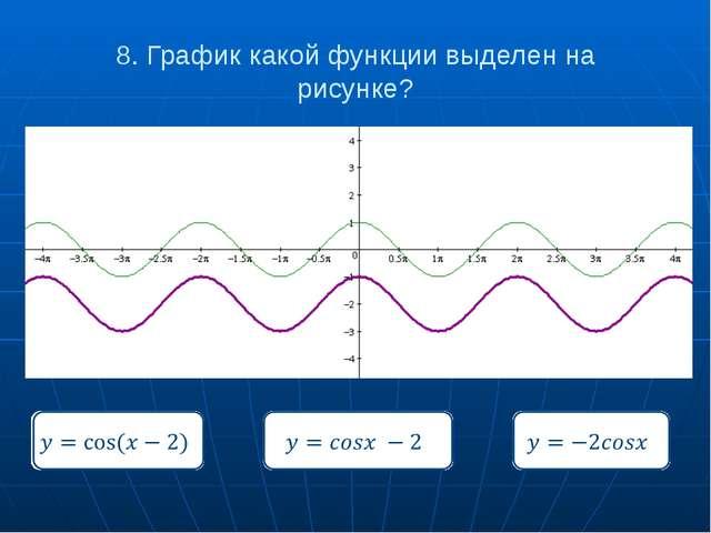 8. График какой функции выделен на рисунке?