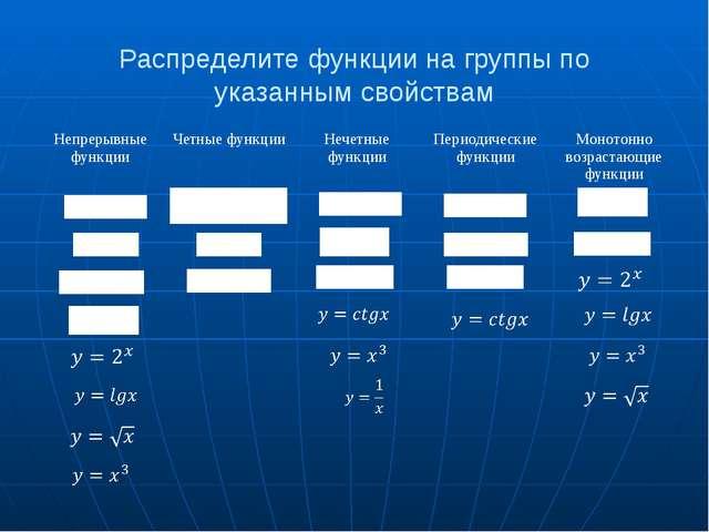 Распределите функции на группы по указанным свойствам            ...