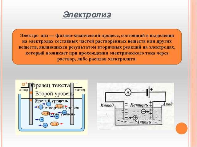 Электролиз Электро́лиз— физико-химический процесс, состоящий в выделении на...