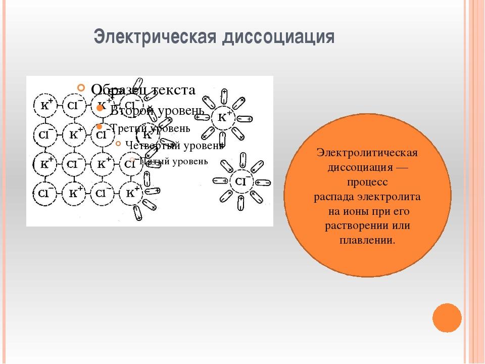Электрическая диссоциация Электролитическая диссоциация— процесс распадаэл...