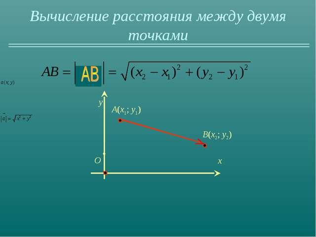 Вычисление расстояния между двумя точками O B(x2; y2) x y A(x1; y1)