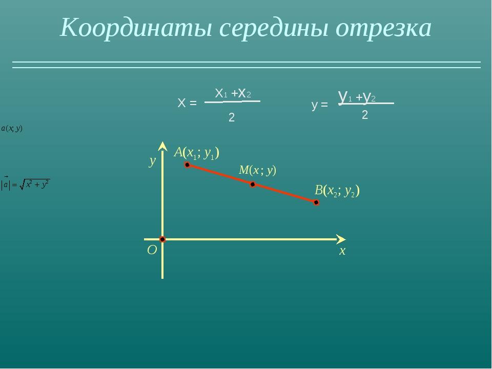 Координаты середины отрезка O B(x2; y2) x y A(x1; y1) М(x ; y)