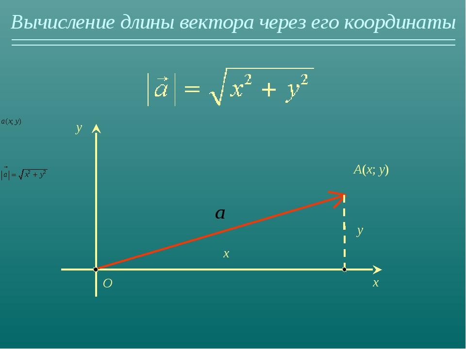 Вычисление длины вектора через его координаты O x y A(x; y) y x