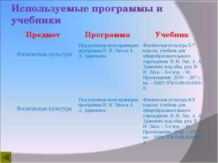 Используемые программы и учебники Предмет Программа Учебник Физическая куль