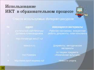 Использование ИКТ в образовательном процессе Список используемых Интернет-рес