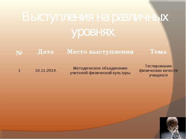 Выступления на различных уровнях. № ДатаМесто выступленияТема 110.11.2014...