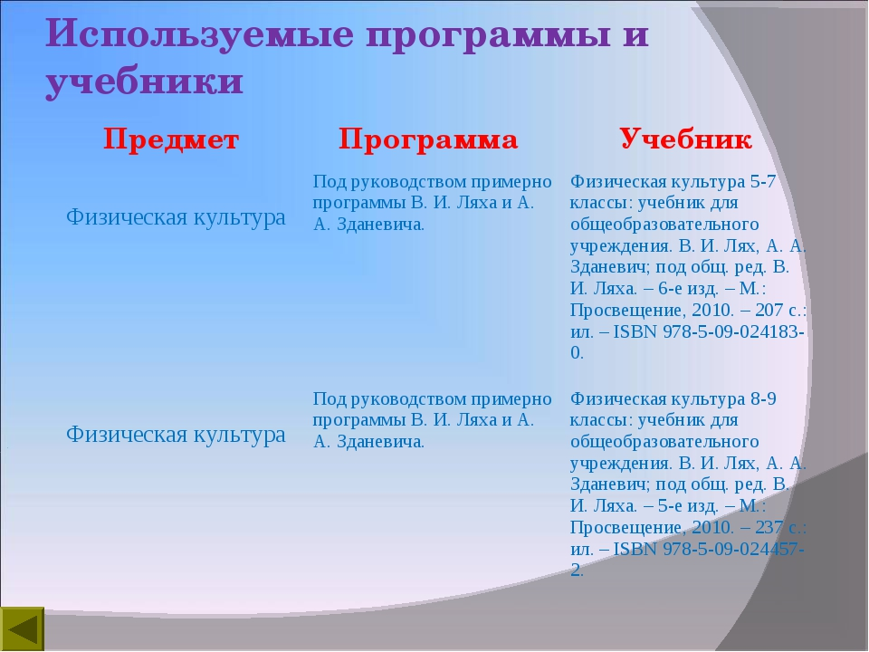 Используемые программы и учебники Предмет Программа Учебник Физическая куль...