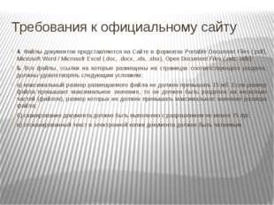 Требования к официальному сайту 4. Файлы документов представляются на Сайте в