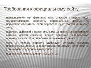 Требования к официальному сайту наименование или фамилию, имя, отчество и адр
