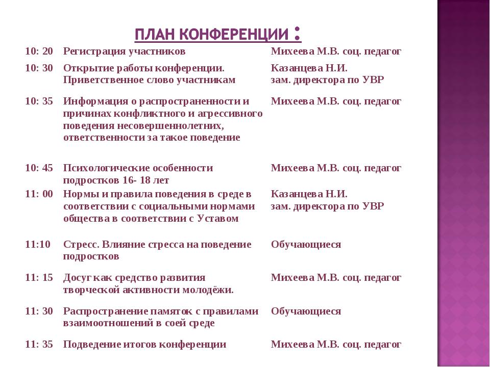10: 20Регистрация участниковМихеева М.В. соц. педагог 10: 30Открытие работ...