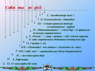 Сабақтың жүрісі: І. Ұйымдастыру кезеңі ІІ. Психологиялық дайындық ІІІ. Үй тап