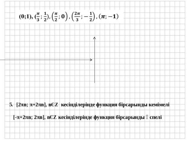 [2πn; π+2πn], nЄZ кесінділерінде функция бірсарынды кемімелі [-π+2πn; 2πn], n...