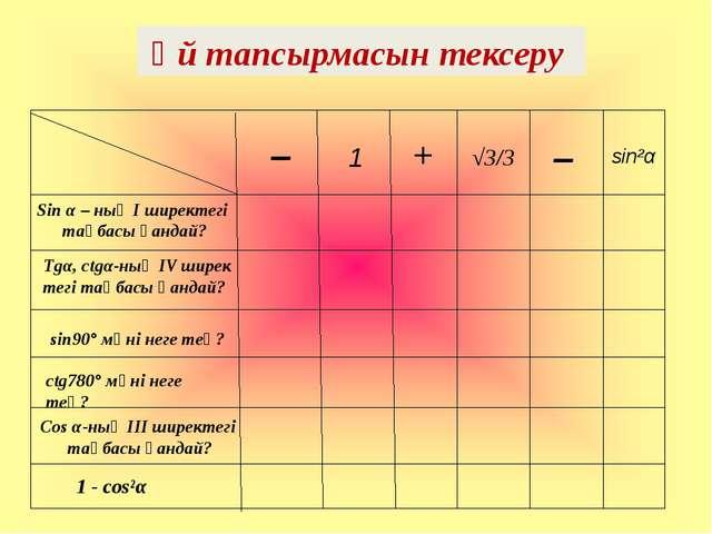Үй тапсырмасын тексеру Sin α – ның І ширектегі таңбасы қандай? + Cos α-ның ІІ...