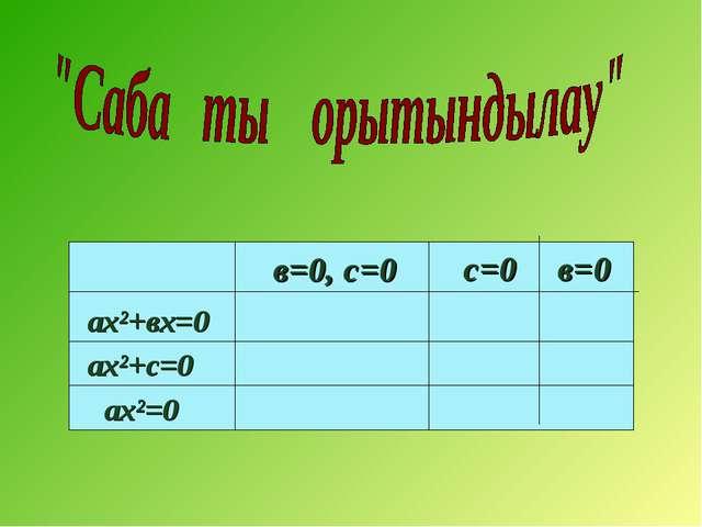 ах²+вх=0 ах²+с=0 ах²=0 в=0, с=0 с=0 в=0