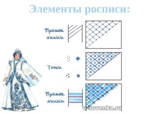 Элементы росписи:
