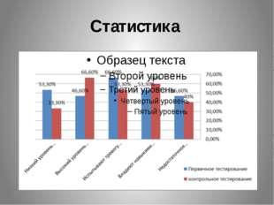 "Статистика Иванова Елена Владимировна МОУ ""СОШ № 26"""