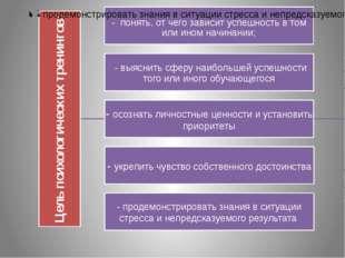 """Иванова Елена Владимировна МОУ """"СОШ № 26"""""""