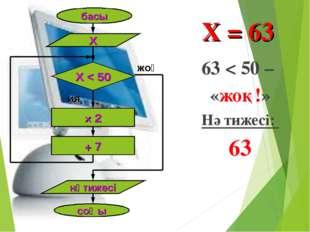 басы Х Х < 50 × 2 + 7 нәтижесі соңы ия жоқ Х = 63 63 < 50 – «жоқ!» Нәтижесі: 63