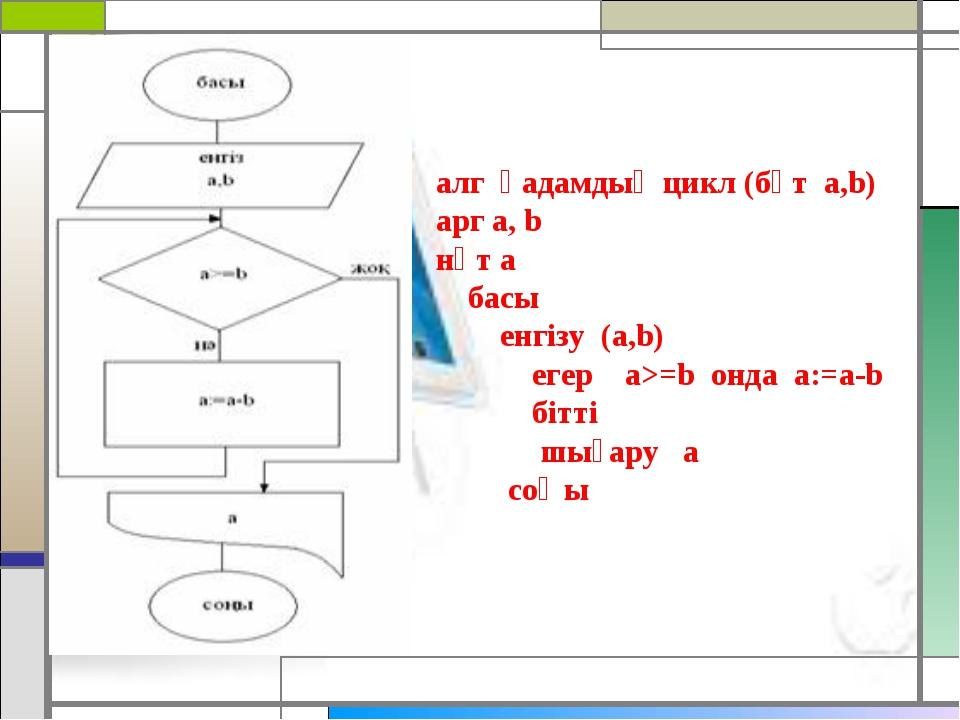алг қадамдық цикл (бүт а,b) арг a, b нәт а басы енгізу (а,b) егер а>=b онда a...