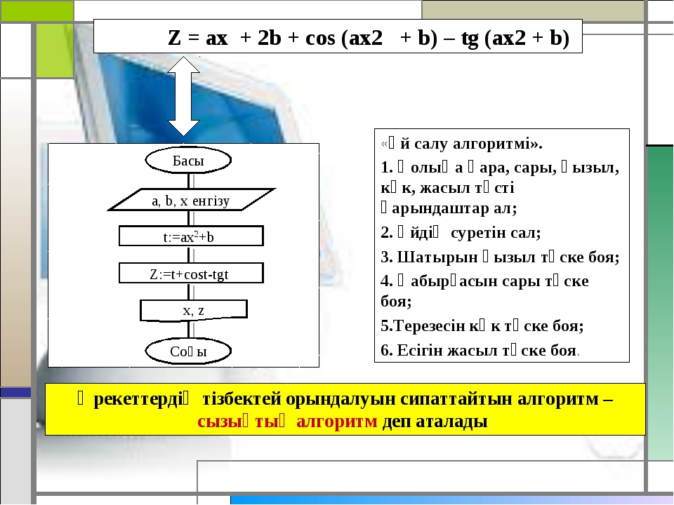 Z = ax + 2b + cos (ax2 + b) – tg (ax2 + b) «Үй салу алгоритмі». 1. Қолыңа қа...