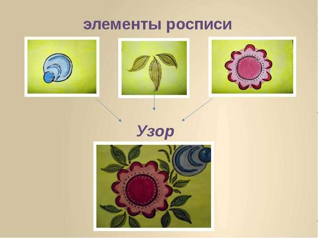 элементы росписи Узор