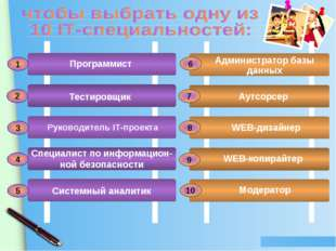 1 2 3 4 5 6 7 8 9 10 Программист Тестировщик WEB-дизайнер Руководитель IT-про