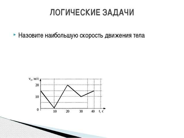 12 баллов Рассчитать частоту электромагнитных колебаний, если емкость конденс...