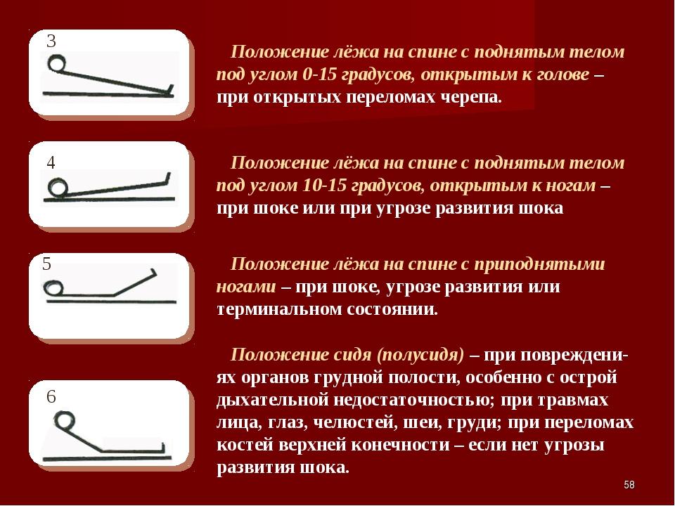 * Положение лёжа на спине с поднятым телом под углом 0-15 градусов, открытым...