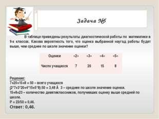. Задача №5 В таблице приведены результаты диагностической работы по математ