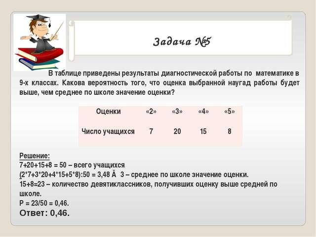 . Задача №5 В таблице приведены результаты диагностической работы по математ...