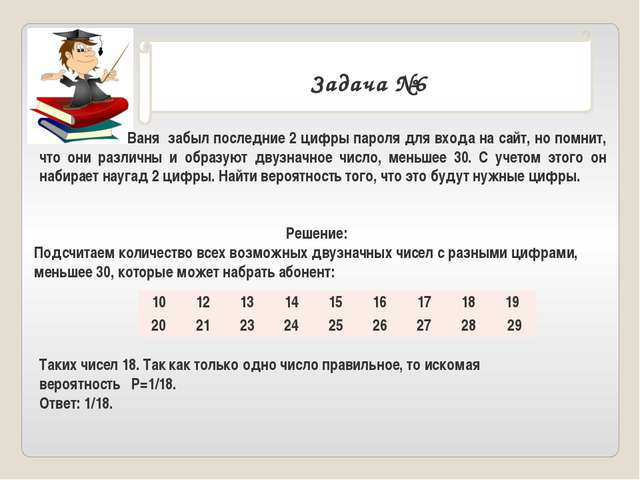 . Задача №6 Ваня забыл последние 2 цифры пароля для входа на сайт, но помнит...