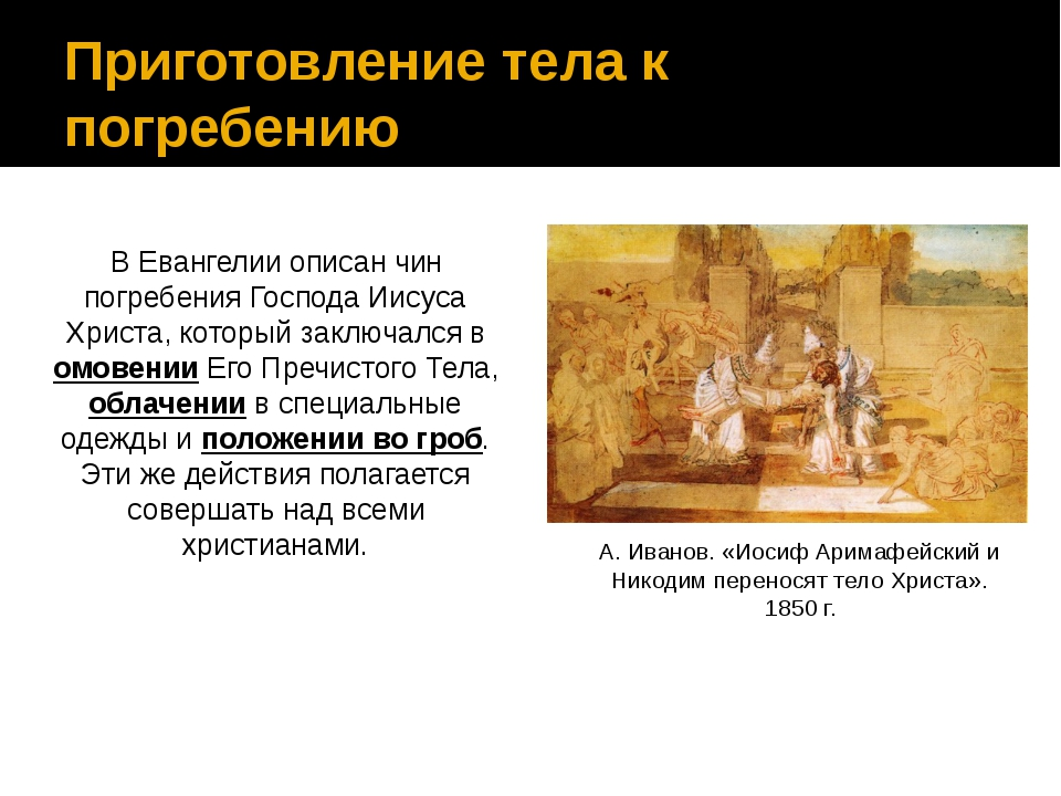 Приготовление тела к погребению В Евангелии описан чин погребения Господа Иис...