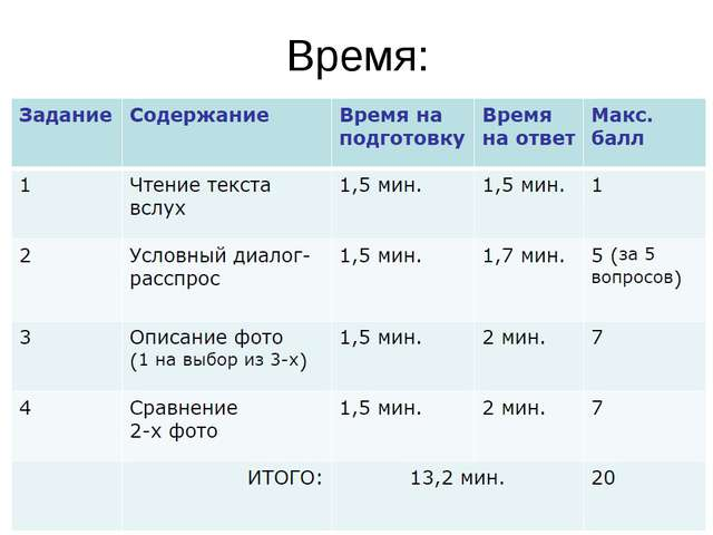 Время: