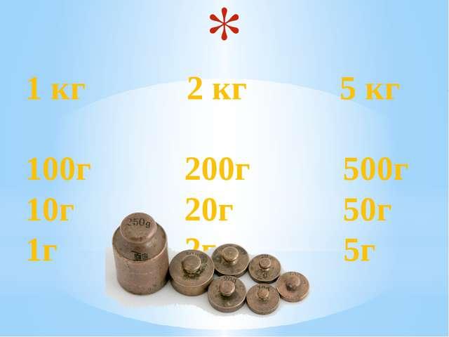 гири бывают разные 1 кг 2 кг 5 кг 100г 200г 500г 10г 20г 50г 1г 2г 5г
