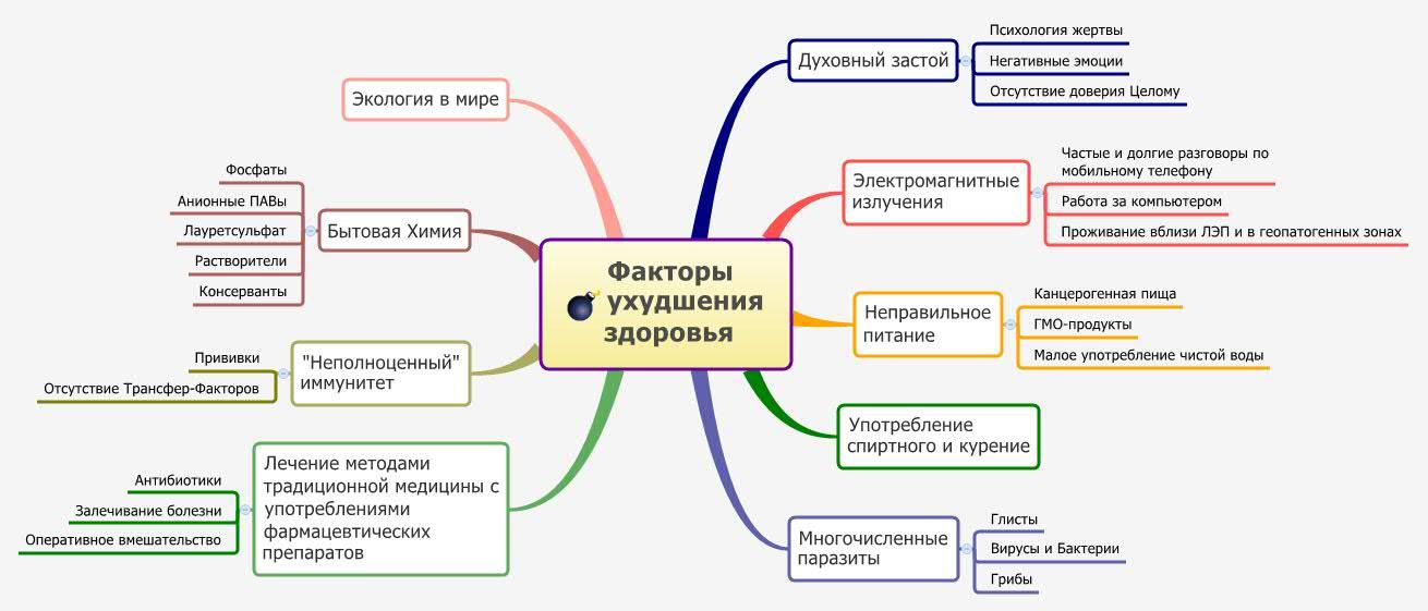 http://voloshina.files.wordpress.com/2010/08/uxudshenie-zdorovia2.jpg