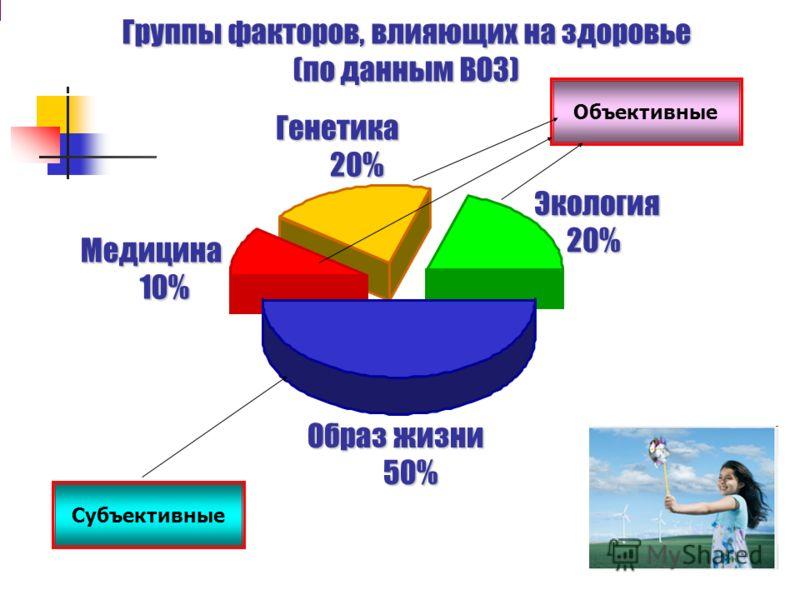 http://images.myshared.ru/182237/slide_6.jpg